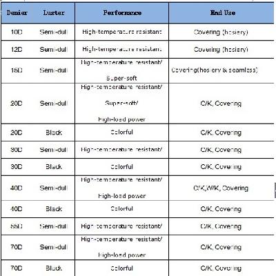 Agen Benang Bandung List Product